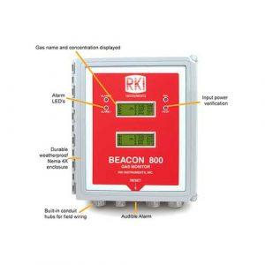 RKI Beacon Wall Mount Controller